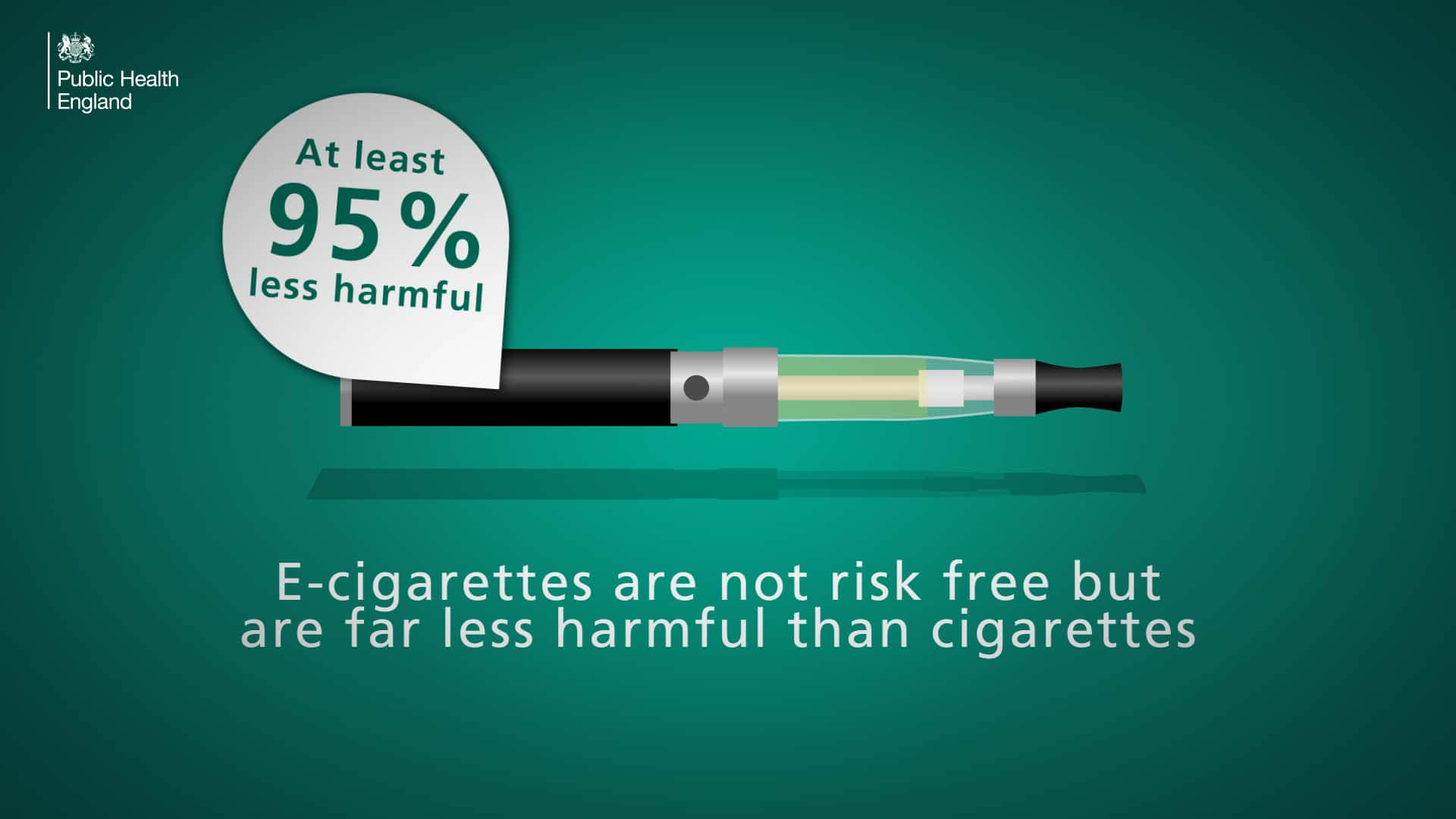 Clearing up some myths around e-cigarettes - Public health matters